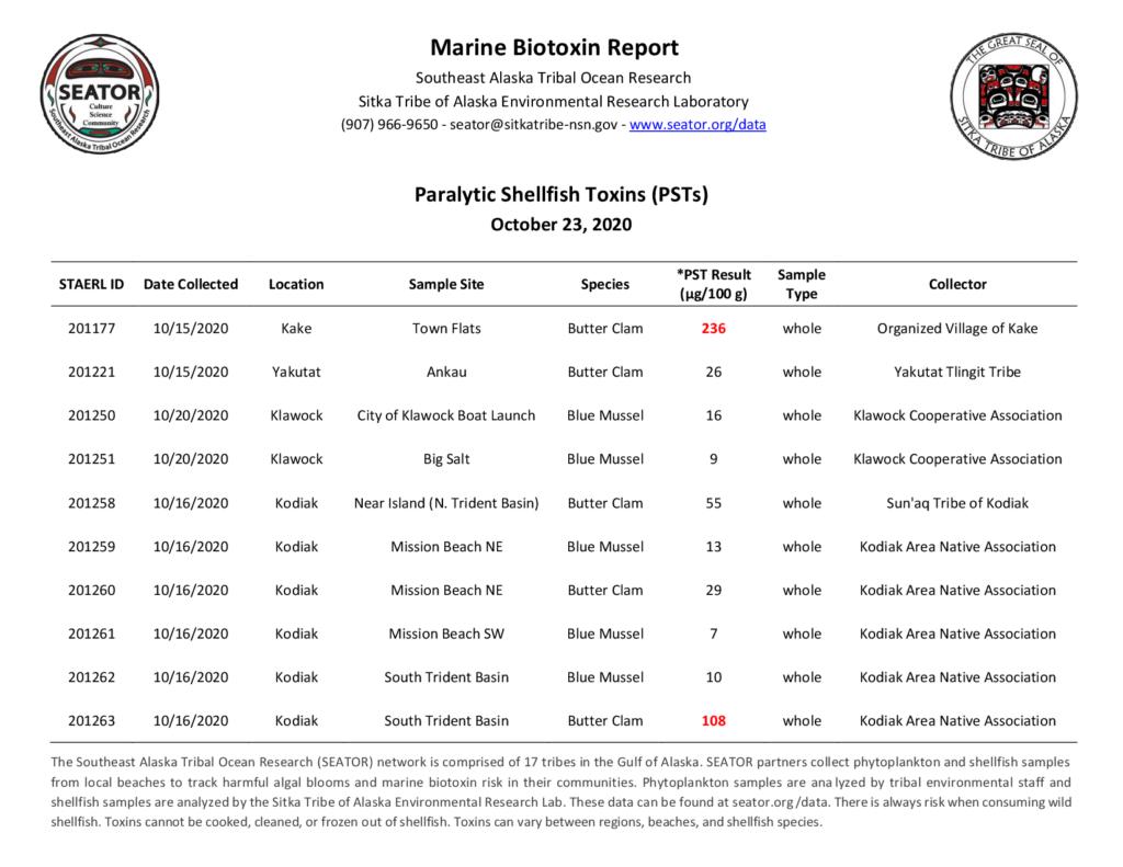 marine biotoxin report october 23, 2020